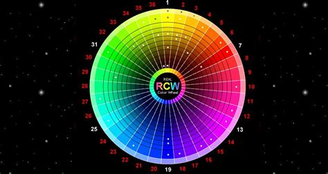 exploring colours in website design dt blog color theory for website design dt blog
