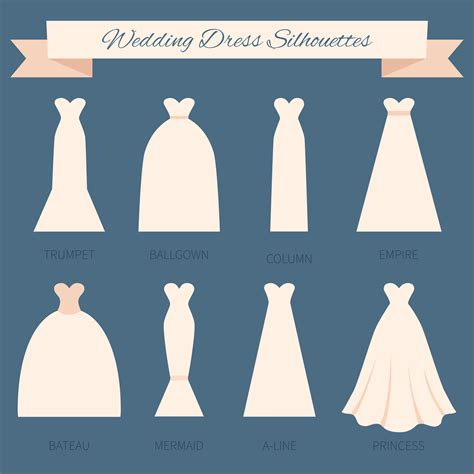different shapes of wedding dresses gown styles and shapes which one is right for you