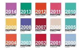 pantone colors of the year pantone announces the 2015 color of the year marsala