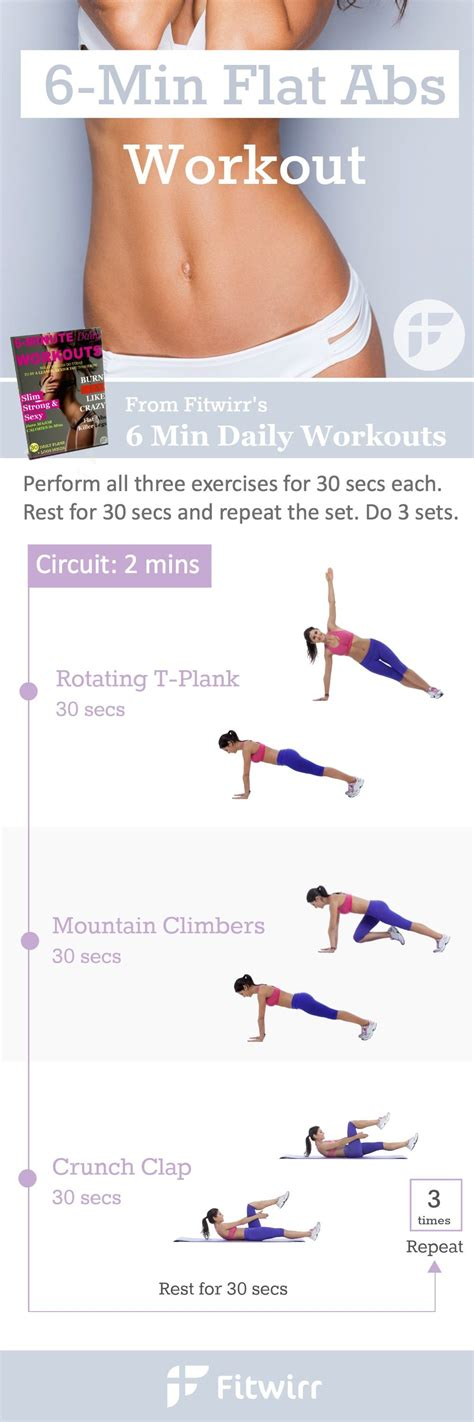 Top 7 Exercises For The Abs by Get A Flat Belly The Best 6 Minute Ab Workout At Home