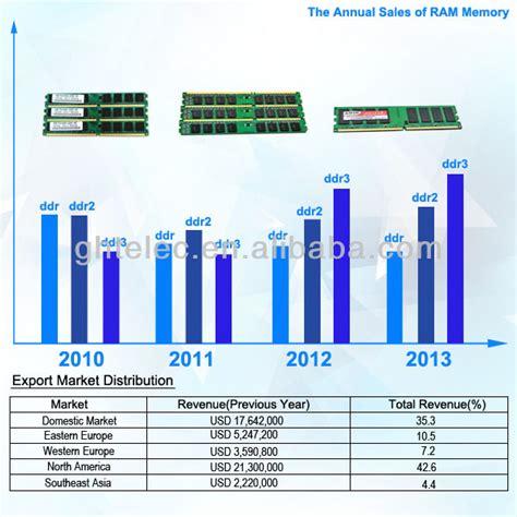 cheap 8gb ram desktop cheap second desktop ddr3 ram 8gb 1600mhz buy ddr3
