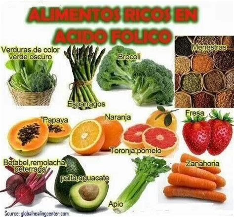 alimento contiene pi禮 ferro alejandro shammah on quot alimentos ricos en 225 cido