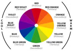 color wheel makeup part 1 eyeshadow color theory 101 for brown green