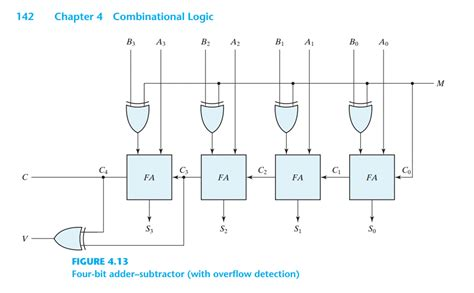 4 bit binary adder circuit diagram electrical engineering archive february 21 2013 chegg