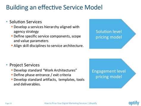 how to a to be a service optify how to price your digital marketing services