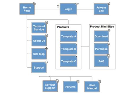 sharepoint site map visio the 8 step guide to your sharepoint branding journey