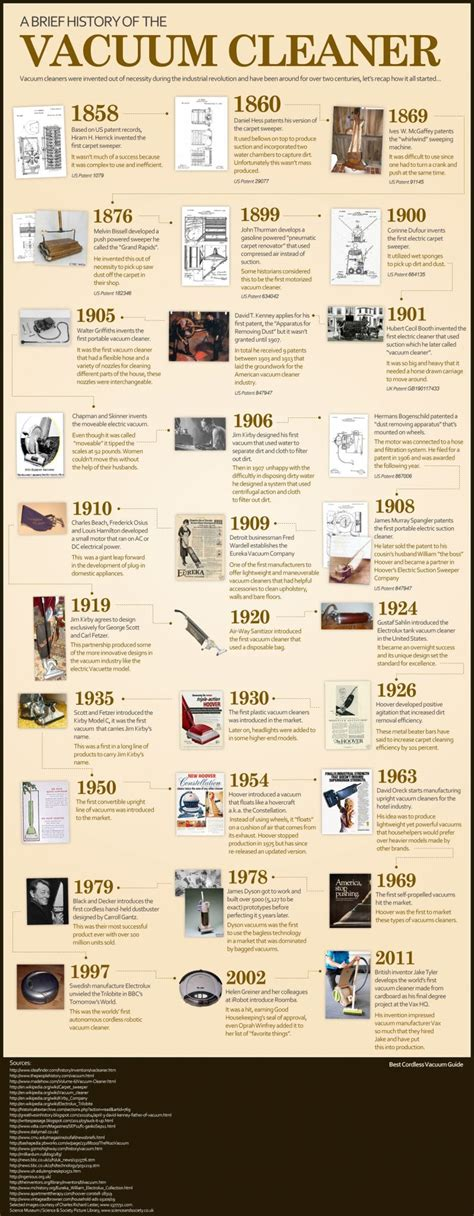 Info Vacuum Cleaner the history of the invention of the vacuum cleaner