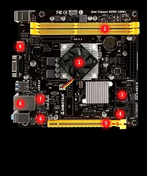 Biostar A68n 5745 Built In Amd A10 5745 biostar placas madre