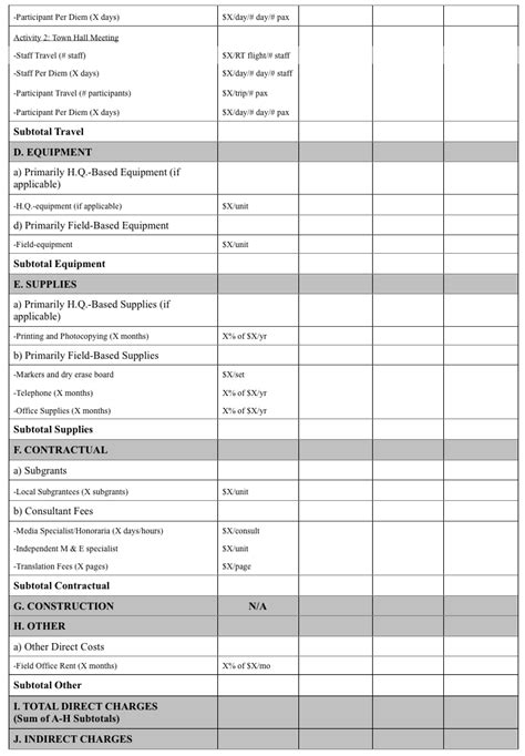 line item budget template 13 best images of blank 6 column worksheet template