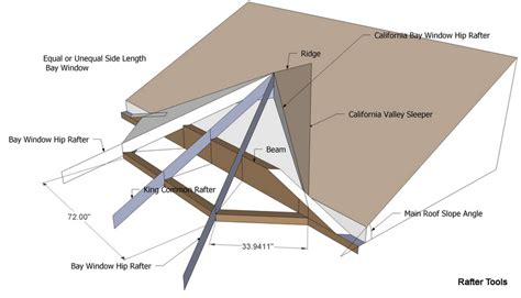 Rooftop Sleeper by Roof Framing Geometry Hip Valley Roof Framing Exle 1