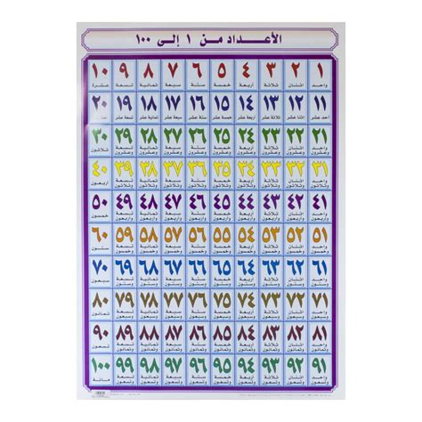 100 departures home and design media kit mad hungry numbers 1 100 chart arabic