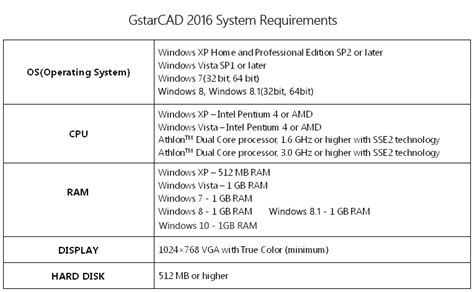 gstarcad 2016 reliable and affordable cad software gstarcad