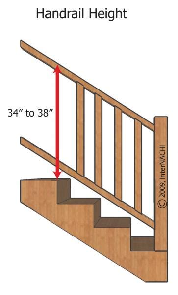 Banister Railing Height by Charleston Area Home Inspector Discusses Stairway