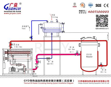 Supplier Shema Top By Hana boiler system diagram wiring library