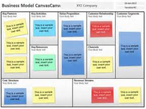Lean Canvas Word Template by Business Model Canvas In Tools Tips For Business Scoop It