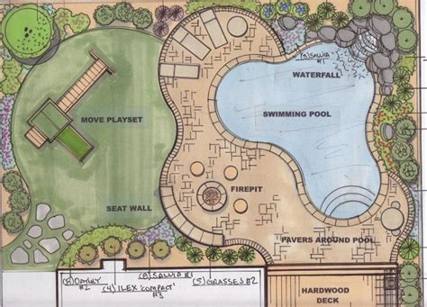 backyard blueprints 146 best master plan images on pinterest landscaping