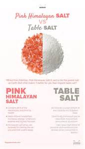 17 best ideas about benefits of himalayan salt on