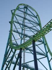 9 Rankers Of The Roller Coaster World by List Of Roller Coaster Rankings