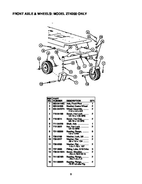 white zero turn mower parts mtd white outdoor zt 4200 zt 5000 42 50 inch zero turn