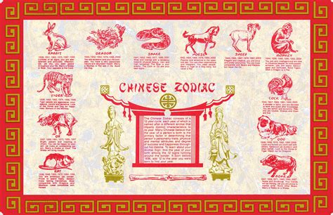 free printable chinese zodiac signs the year of the sheep goat is here what s in store for us