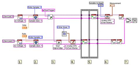 construct 2 timer tutorial labviewとni daqmxでのmシリーズの同期 national instruments