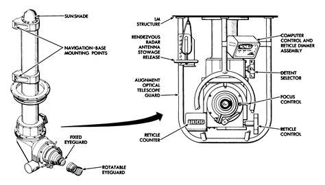 optical diagram alignment optical telescope aot