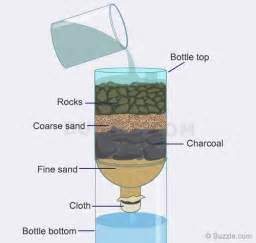 Handmade Water Filter - 25 best ideas about water filters on cing