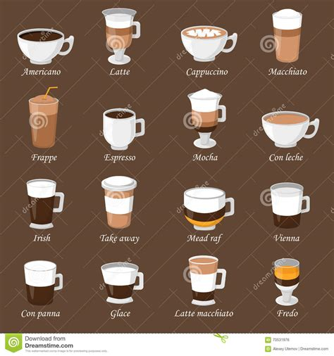types of coffee mugs coffee cups different cafe drinks types espresso mug with