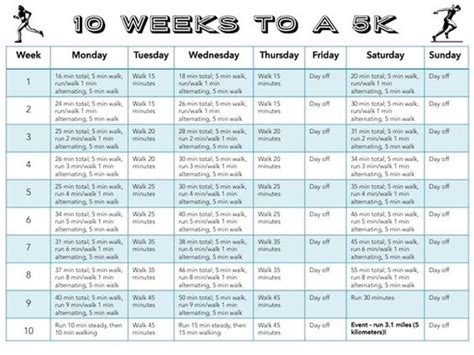 free couch to 5k couch to 5k free printable 10 week program quot popular