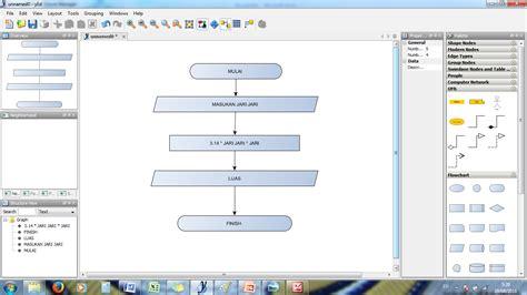 cara membuat flowchart dengan yed membuat flowchart menggunakan yed graph editor