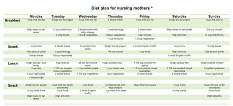 watchfit healthy diet plan after giving birth shed the