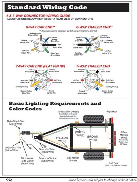 7 way rv wiring harness diagram database