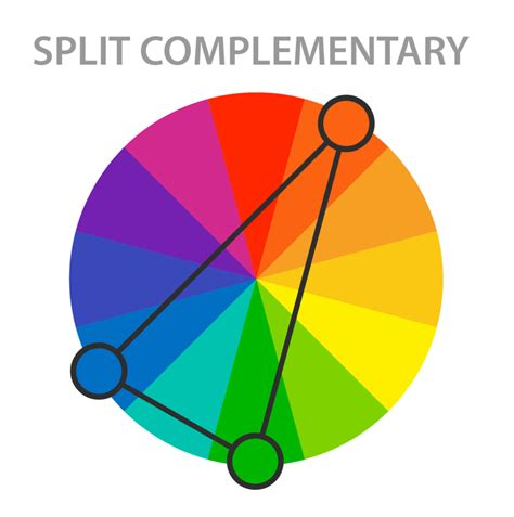 split complementary color scheme the ultimate guide to basic color theory for all artists