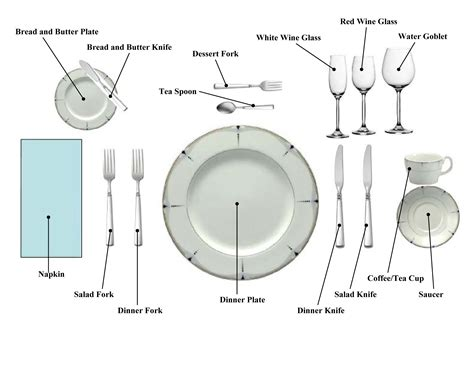 how to set a table with silverware place setting chart the dinner place