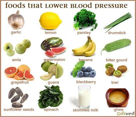 remedies that lower blood pressure home remedies