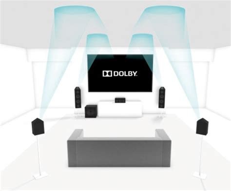 Atmos Lautsprecher Decke by Nubert Nuvero Atmos Set Test Audiovision