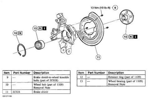 ford explorer  ford explorer  cyl  wheel