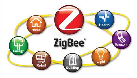 zigbee home delivers automation digital landing