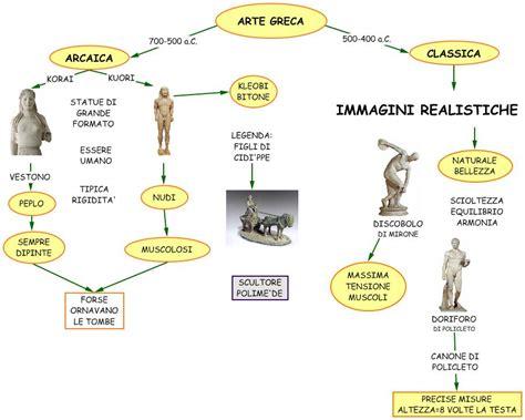 riassunto il vaso di pandora doposcuola arte greca