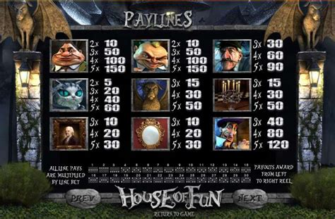 house of fun slot machines free coins house of fun free coins and spins