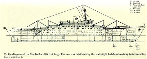 titanic diagram ship diagrams diagram site