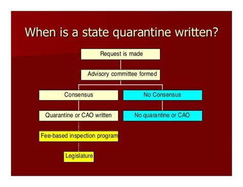 quarantine boat definition regulatory plant pathology rev10 ppt