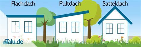 Satteldach 25 Grad Dachneigung by Dachneigung Pultdach Und Flachdach Factsheet Talu De
