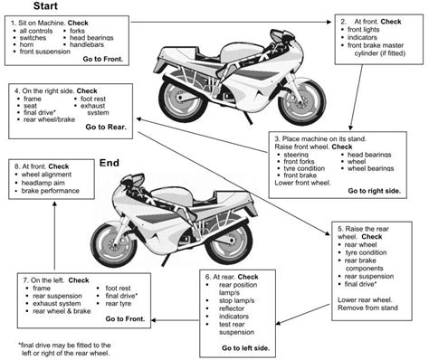 bike mot test centres birmingham bicycling and the best motorcycle mot testers manual full version free software