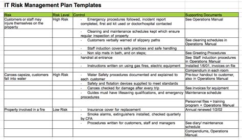 Risk Management Plan Template Cyberuse Plan Template For Managers