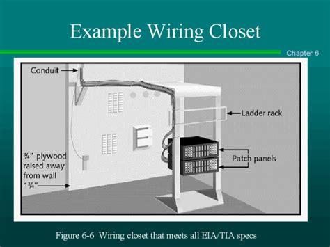 wiring closet diagram 21 wiring diagram images wiring