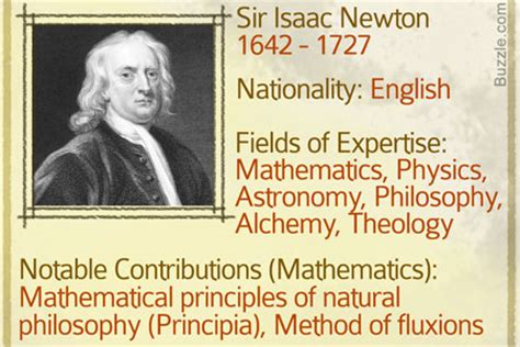 isaac newton biography and contribution in mathematics famous mathematicians who have left their impact on the world
