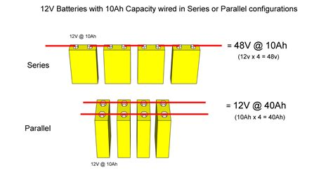 dc wiring series parallel dc free engine image for user