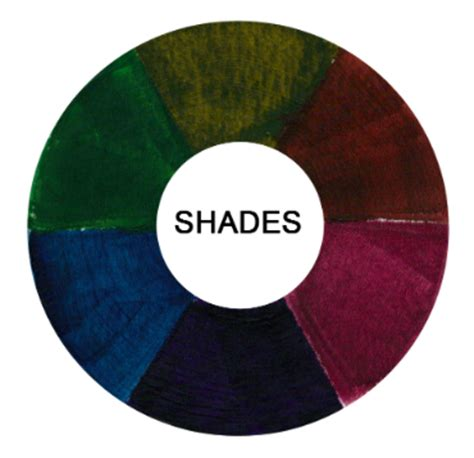 color shade hues tints tones and shades what s the difference