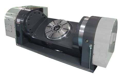 tilting rotary table mfgtechupdate